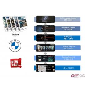 MMI 2G HIGH Yazılım Güncellemesi